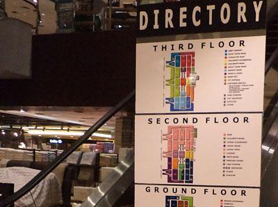 directory signage board